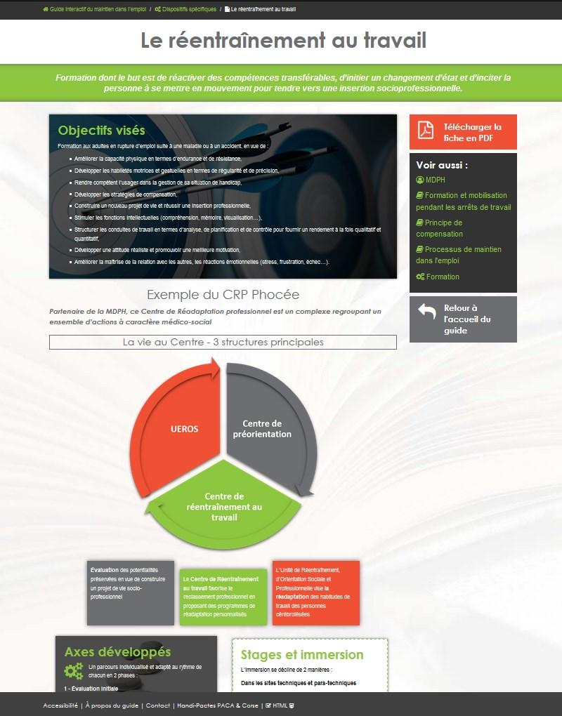 Copie d'écran de la page Réentrainement au travail du Guide interactif du maintien dans l'emploi